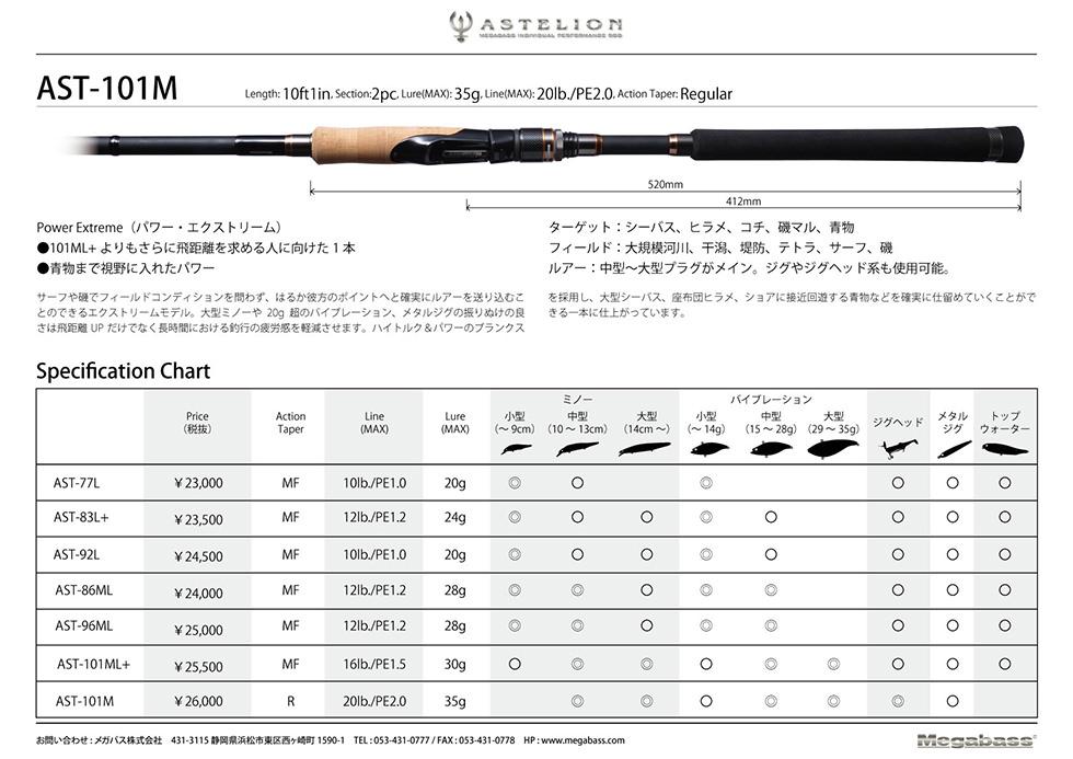AST-101M