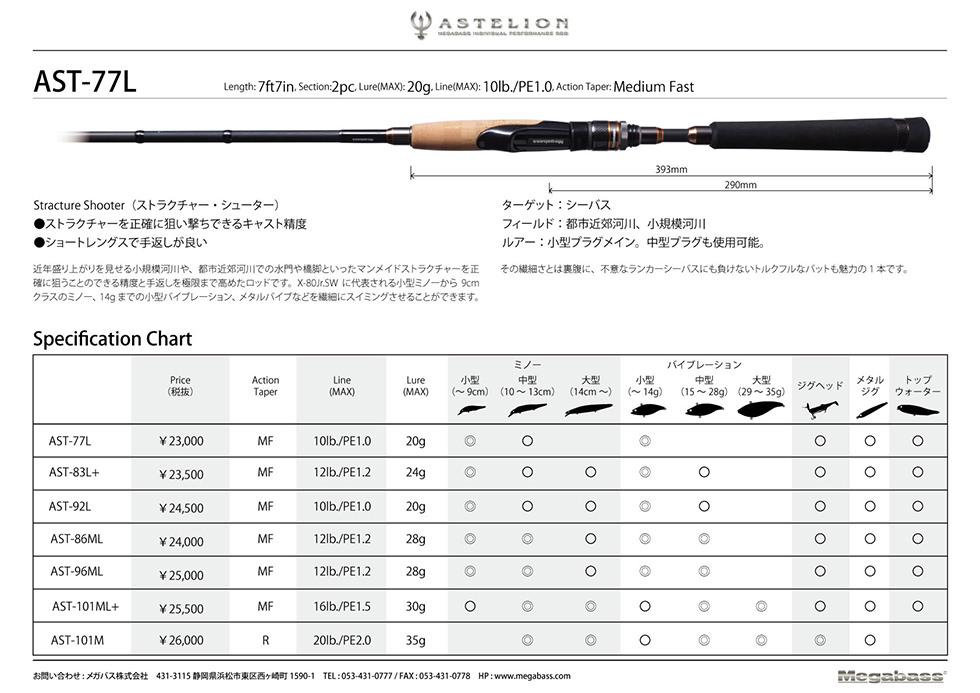 AST-77L
