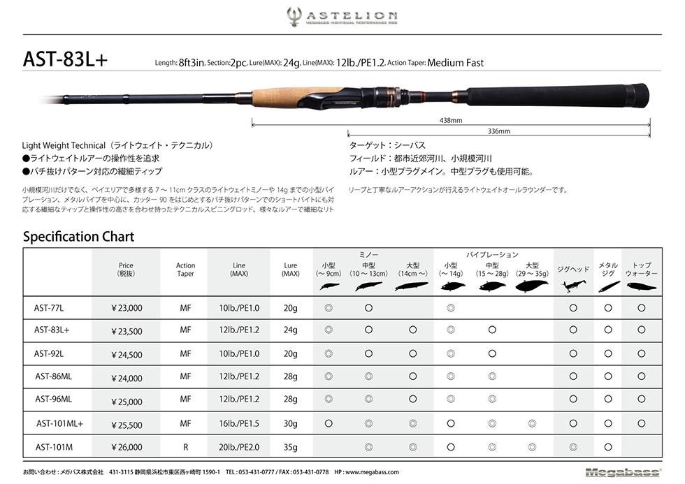 AST-83L+