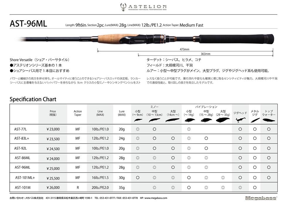 AST-96ML