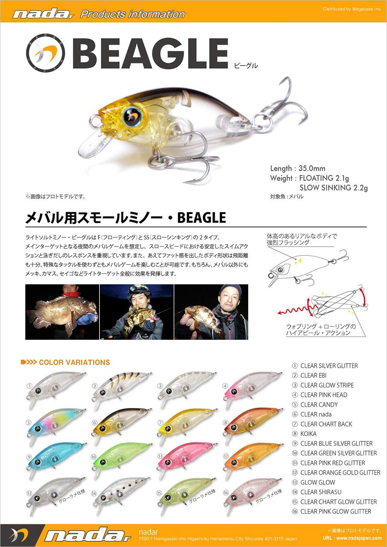 nadar_BEAGLE