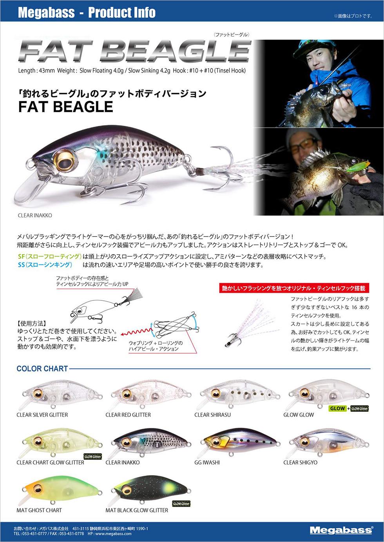 FAT_BEAGLE